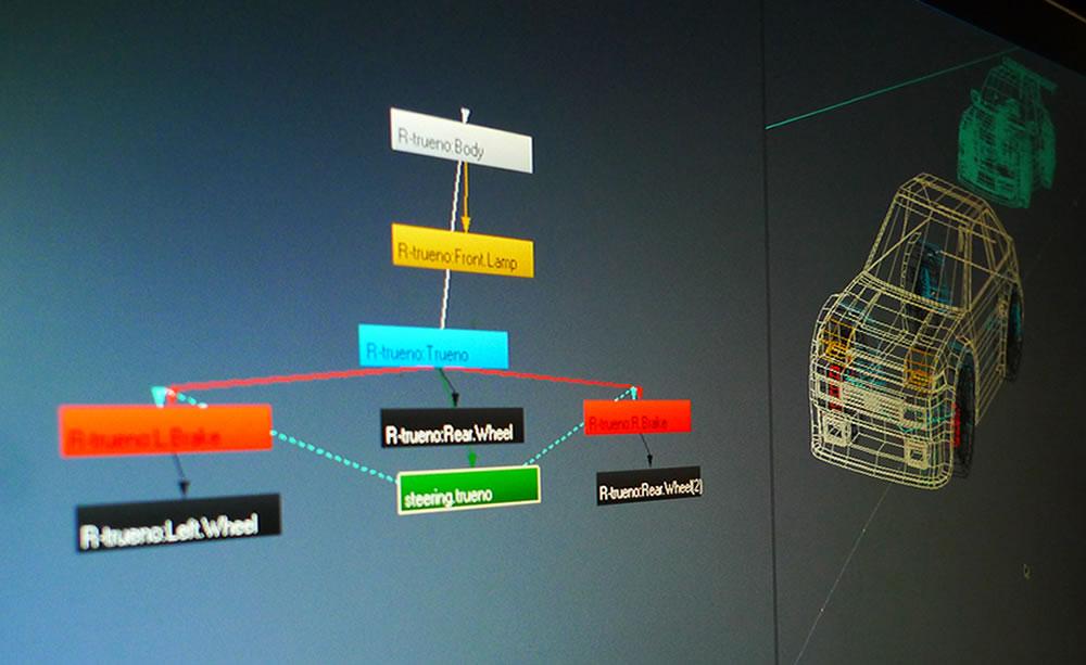 Car Rigging in Newtek Lightwave 3D