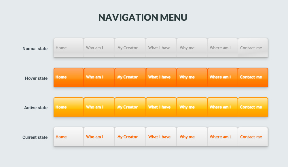 Navigation menu design with normal state, hover, active and highlight state