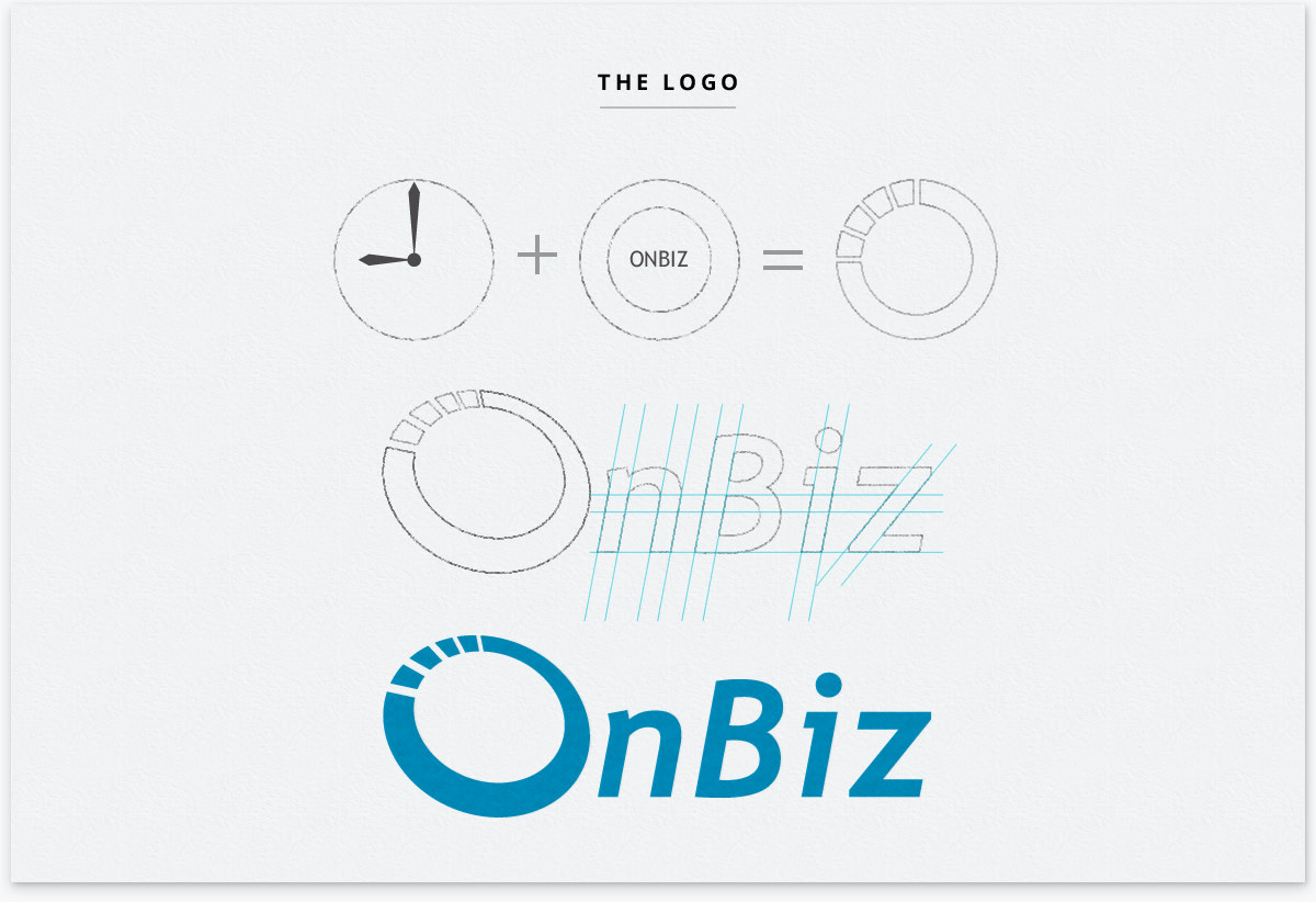 time saving software concept plus O represent OnBiz equal to OnBiz logotype