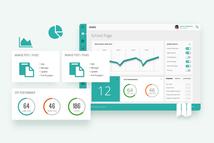 Metro Push Admin Dashboard Design