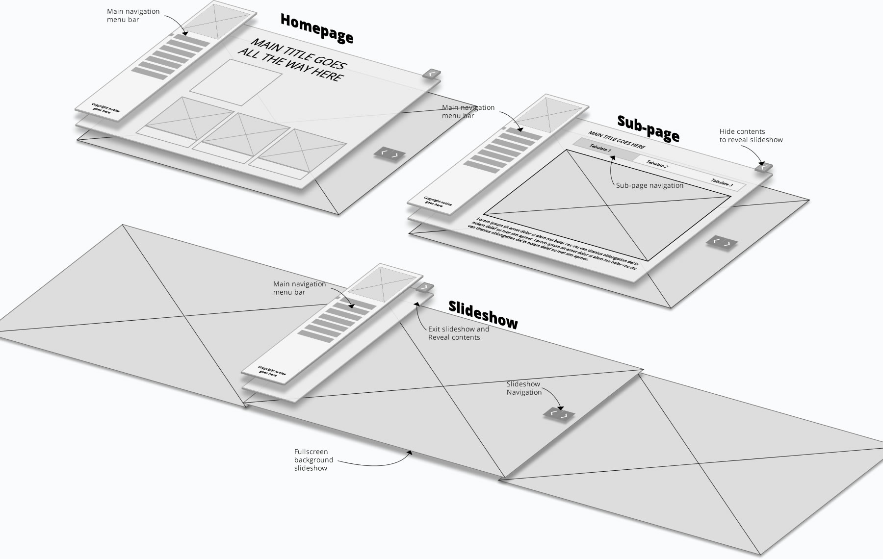website layout wireframe perspective